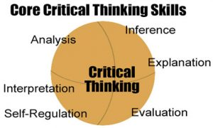 How to Think Critically in College
