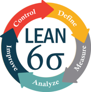 Have You Heard Of Six Sigma? Know The Benefits It Gives To Your Company