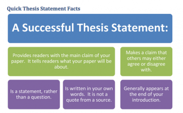 Thesis Statements Facts